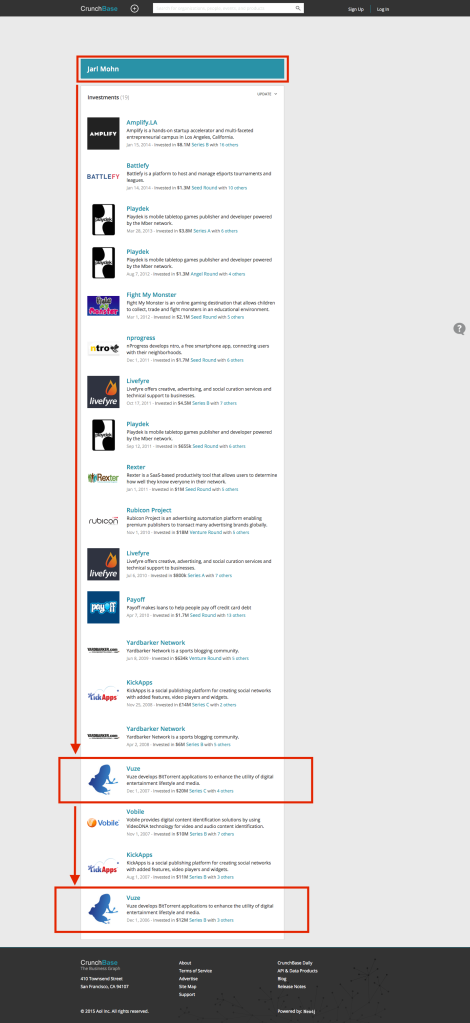 screenshot-www crunchbase com 2015-05-03 18-46-16