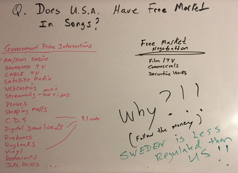 Is USA Free Market in Songs