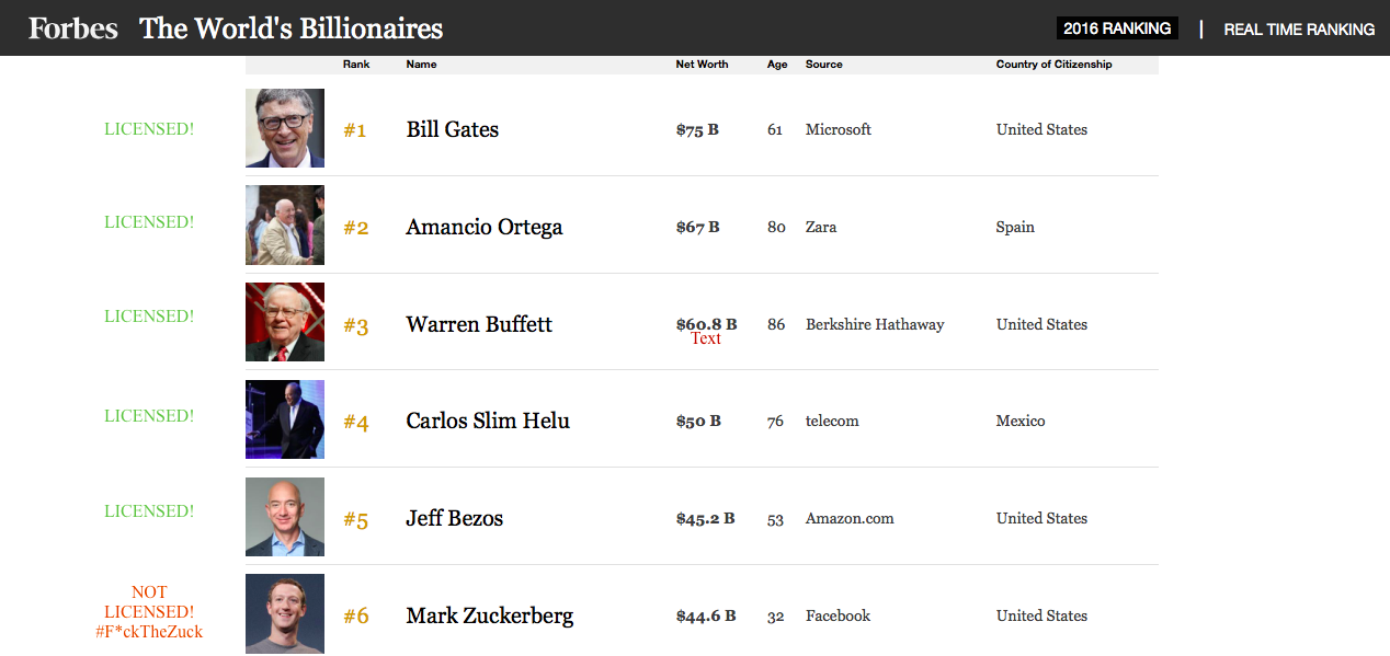 #F*ckTheZuck: It Appears the World's 6th Richest Man ...
