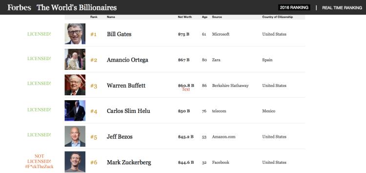 6-richest-men-in-the-world