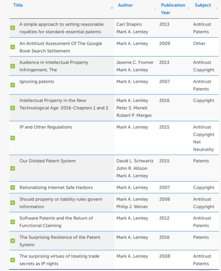 Lemley Google Transparency