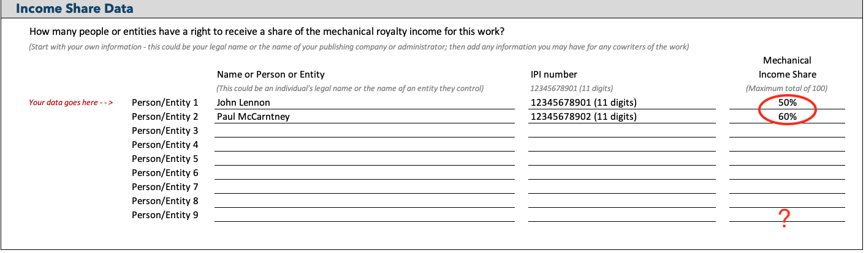 MLC Data Organization Form Split